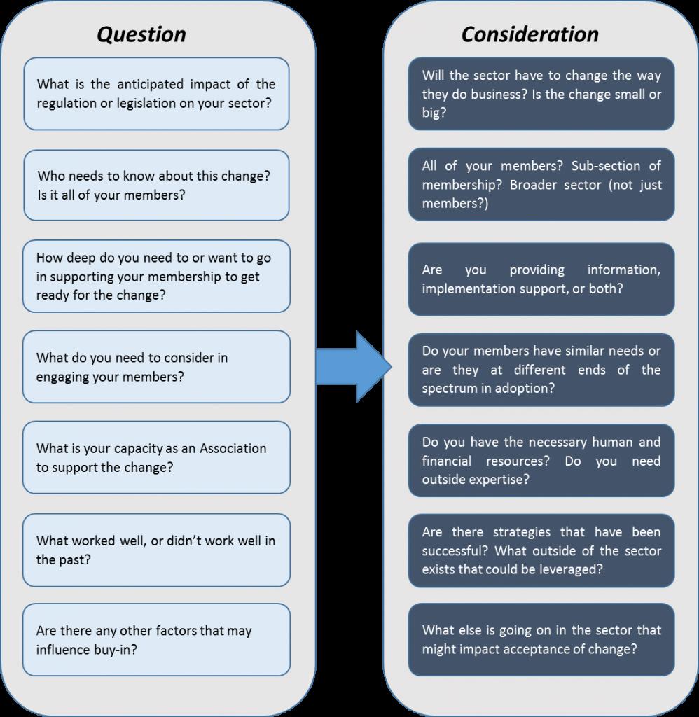 csae trillium questions2